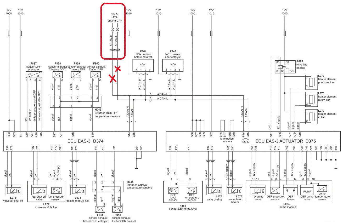 AdBlue Emulator EURO 6 NOx installation manual for DAF trucks