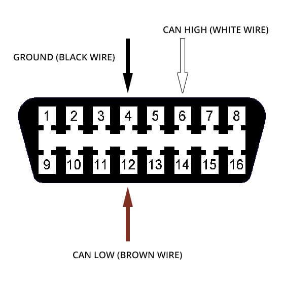 FORD AdBlue emulator wires
