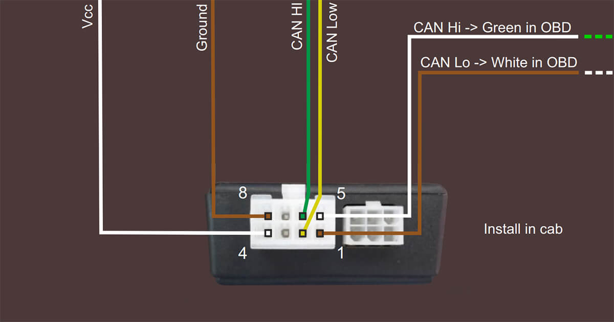 Scania Ecu Wiring Diagram - Wire Data Schema •