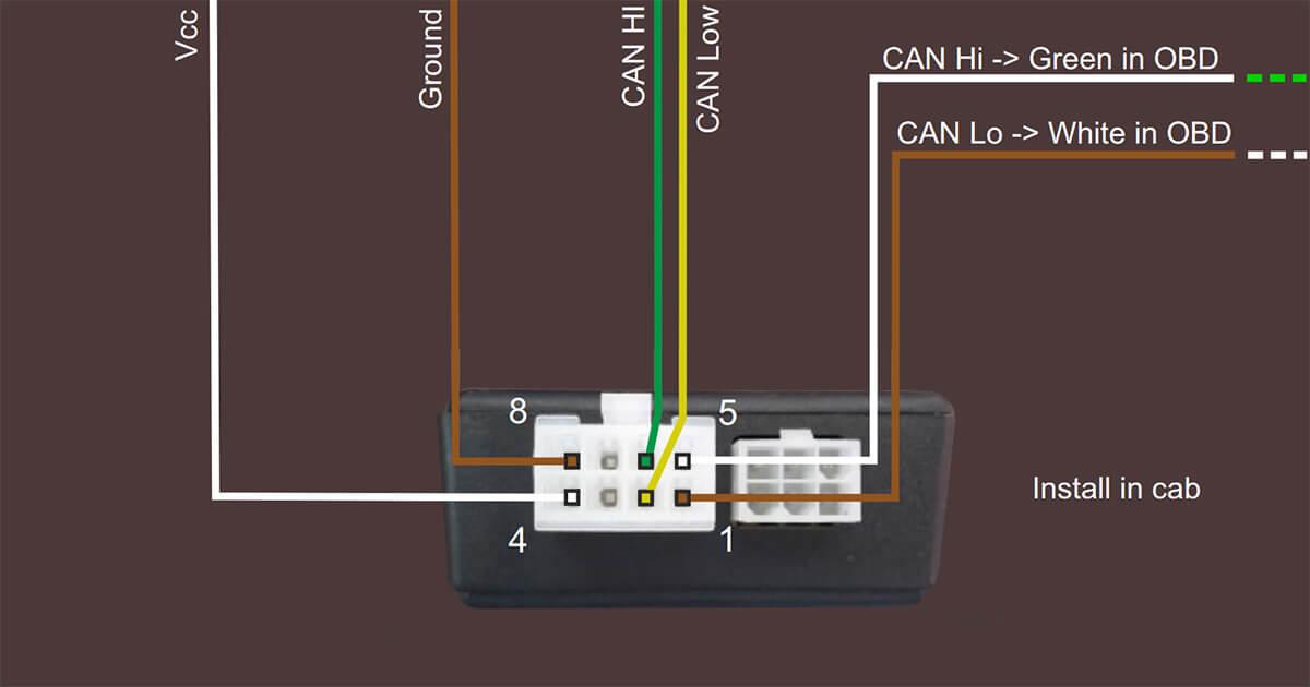 Scania R730 AdBlue Emulator