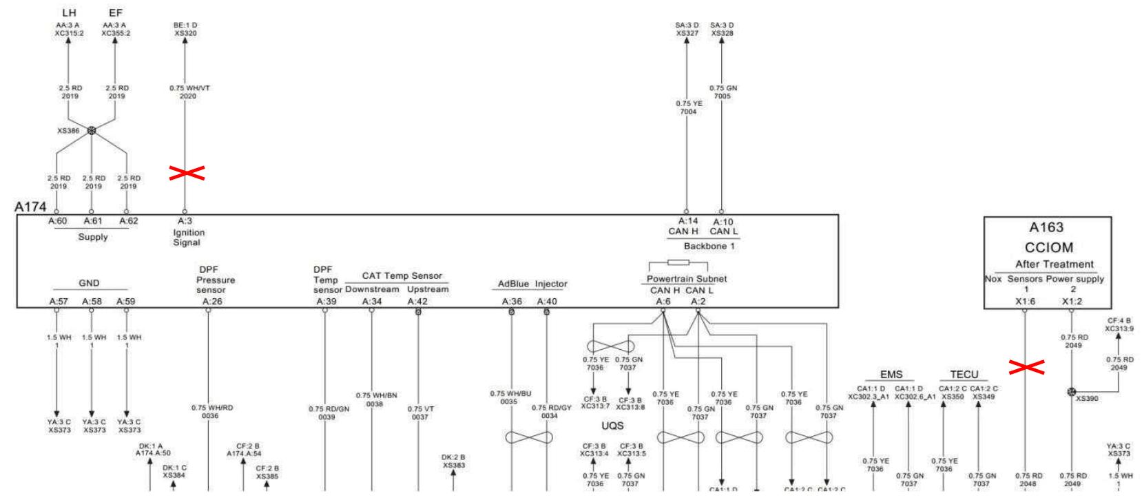 SCR wiring FH4/FM4 EURO 5 (4-4)
