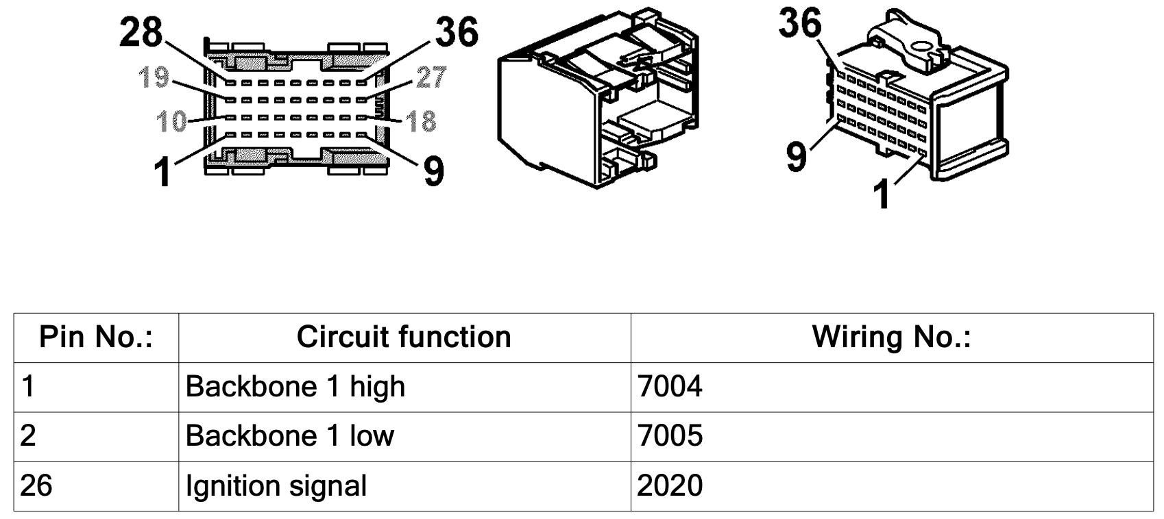 SCR wiring FH4/FM4 EURO 5